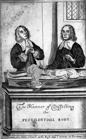 Two men dissecting a body with plague. Source: Wellcome Collection.